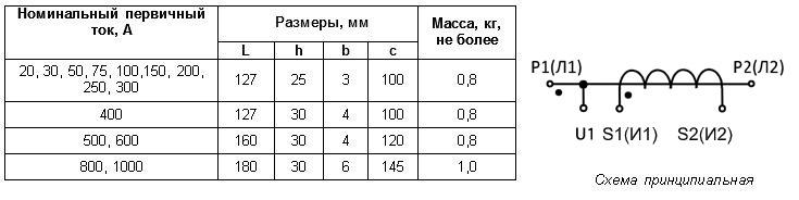 ТОПА-0,66