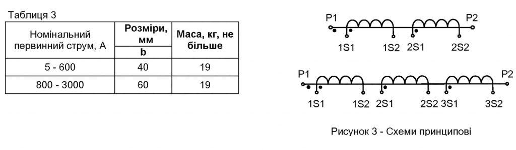 толу-17,5-(3)